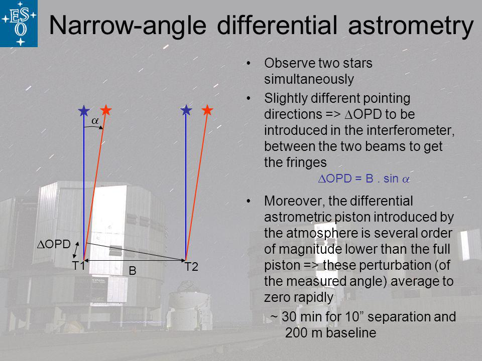 Narrow-angle differential astrometry Observe two stars simultaneously Slightly different pointing directions => OPD to be introduced in the interferometer, between the two beams to get the fringes Moreover, the differential astrometric piston introduced by the atmosphere is several order of magnitude lower than the full piston => these perturbation (of the measured angle) average to zero rapidly ~ 30 min for 10 separation and 200 m baseline OPD = B.
