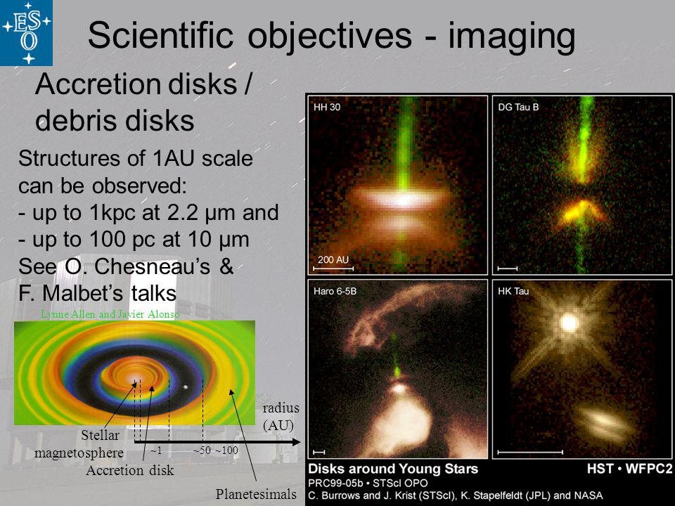 Scientific objectives - imaging Lynne Allen and Javier Alonso Stellar magnetosphere Accretion disk radius (AU) Planetesimals ~1~100~50 Accretion disks / debris disks Structures of 1AU scale can be observed: - up to 1kpc at 2.2 µm and - up to 100 pc at 10 µm See O.