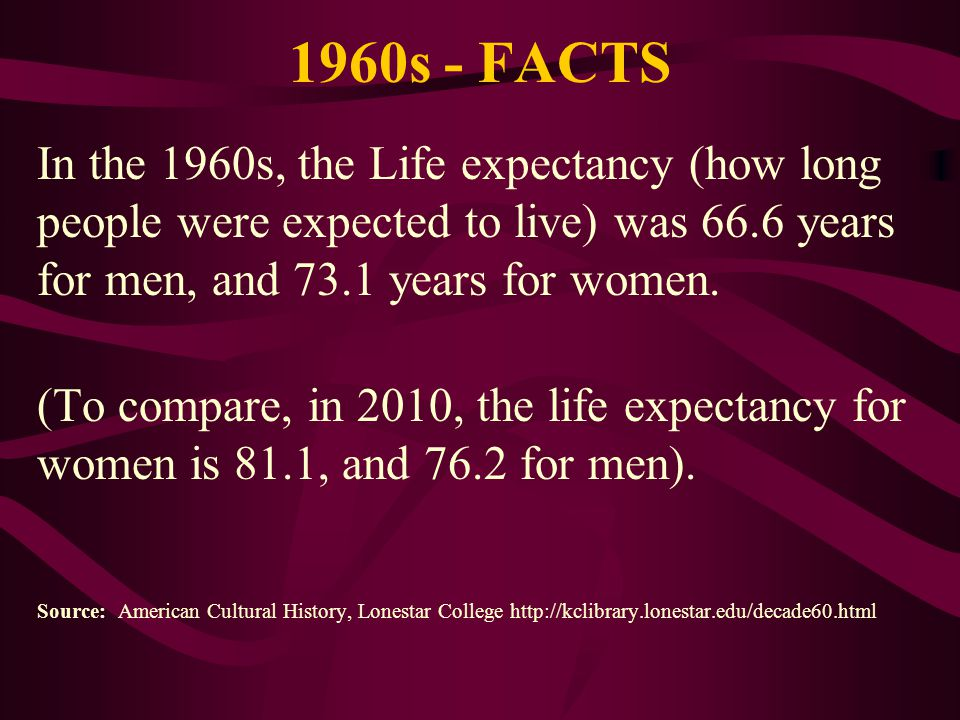 1960s - FACTS In the 1960s, the Life expectancy (how long people were expected to live) was 66.6 years for men, and 73.1 years for women. (To compare,