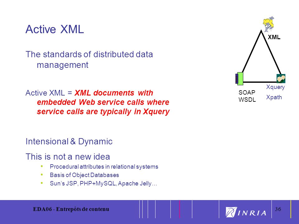 36 EDA06 - Entrepôts de contenu36 Active XML The standards of distributed data management Active XML = XML documents with embedded Web service calls where service calls are typically in Xquery Intensional & Dynamic This is not a new idea Procedural attributes in relational systems Basis of Object Databases Suns JSP, PHP+MySQL, Apache Jelly… Xquery Xpath SOAP WSDL XML