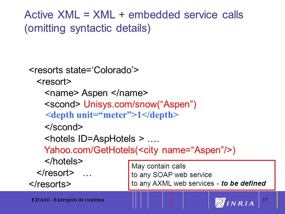 37 EDA06 - Entrepôts de contenu37 Active XML = XML + embedded service calls (omitting syntactic details) Aspen Unisys.com/snow(Aspen) …. Yahoo.com/Get