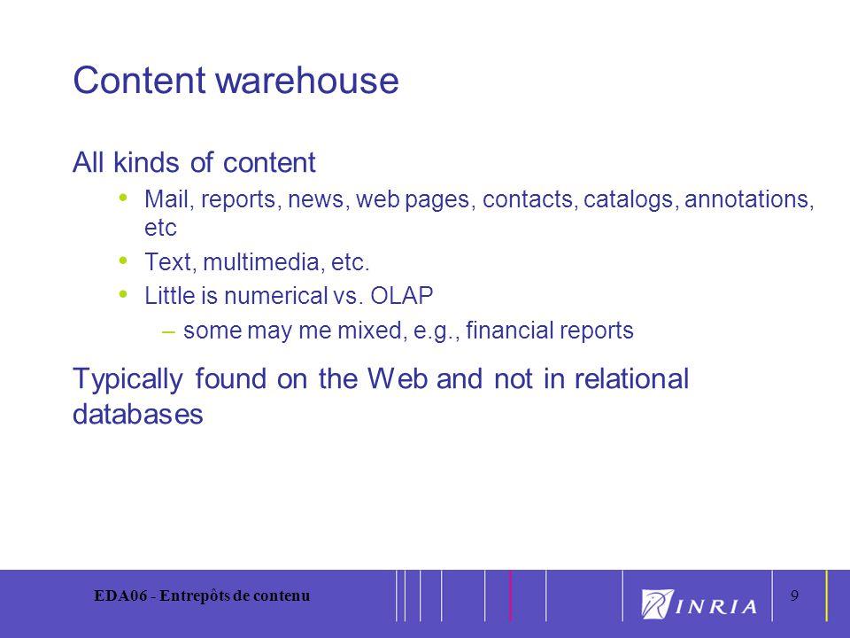 30 EDA06 - Entrepôts de contenu30 data sources mediator data sources warehouse (logical & physical) data sources P2P warehouse (logical) P2P warehouse (physical) data sources P2P mediator Centralized mediation P2P mediation Centralized warehouse P2P warehouse