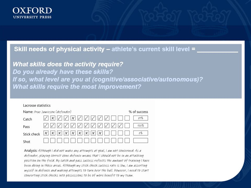 Skill needs of physical activity – athletes current skill level = ____________ What skills does the activity require? Do you already have these skills