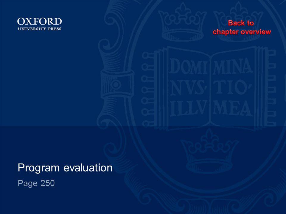 Program evaluation Page 250
