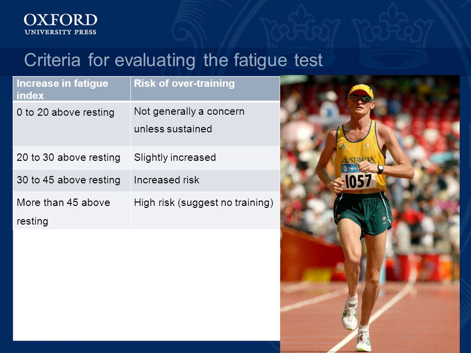 Criteria for evaluating the fatigue test Increase in fatigue index Risk of over-training 0 to 20 above resting Not generally a concern unless sustaine