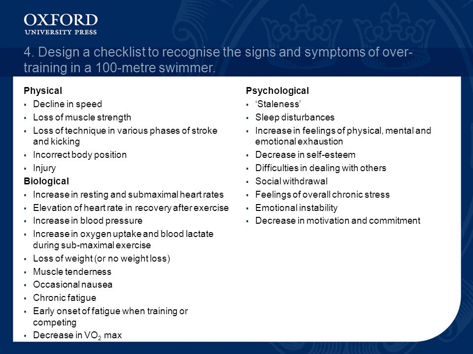 4. Design a checklist to recognise the signs and symptoms of over- training in a 100-metre swimmer. Physical Decline in speed Loss of muscle strength