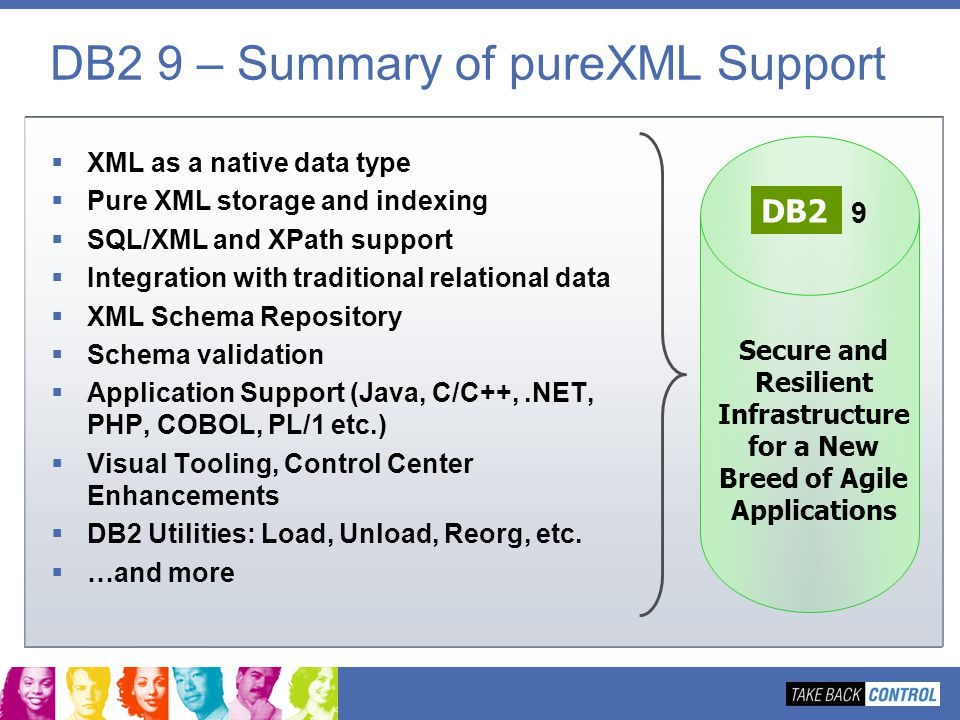 DB2 9 – Summary of pureXML Support XML as a native data type Pure XML storage and indexing SQL/XML and XPath support Integration with traditional rela