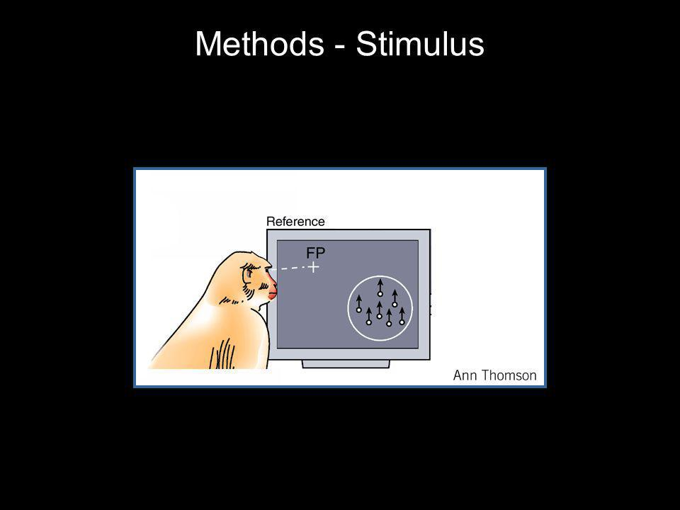 Methods - Stimulus