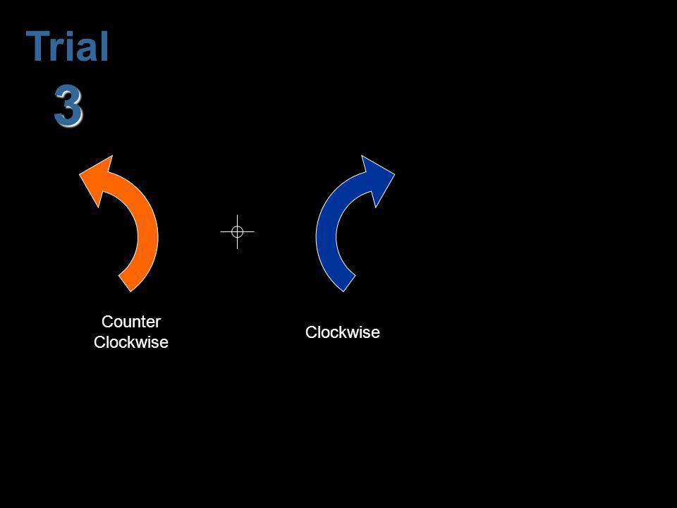 Counter Clockwise Trial3