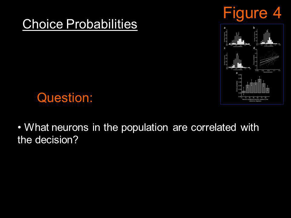 Figure 4 Question: What neurons in the population are correlated with the decision? Choice Probabilities