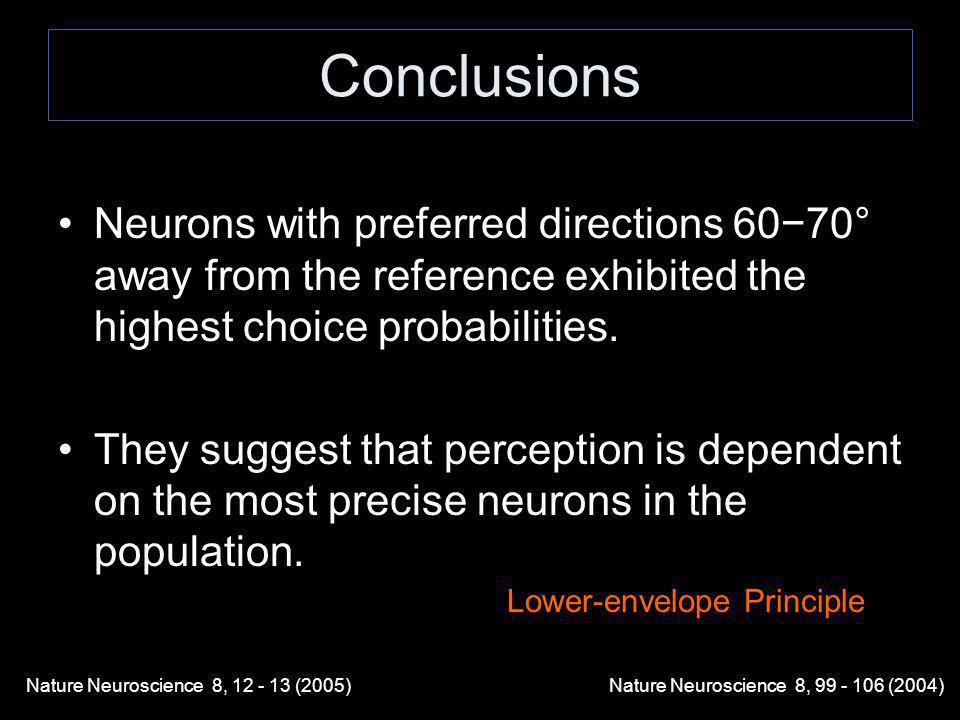 Conclusions Neurons with preferred directions 6070° away from the reference exhibited the highest choice probabilities. They suggest that perception i