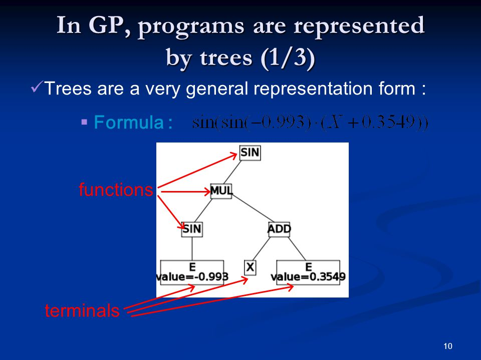10 In GP, programs are represented by trees (1/3) Trees are a very general representation form : Formula : functions terminals