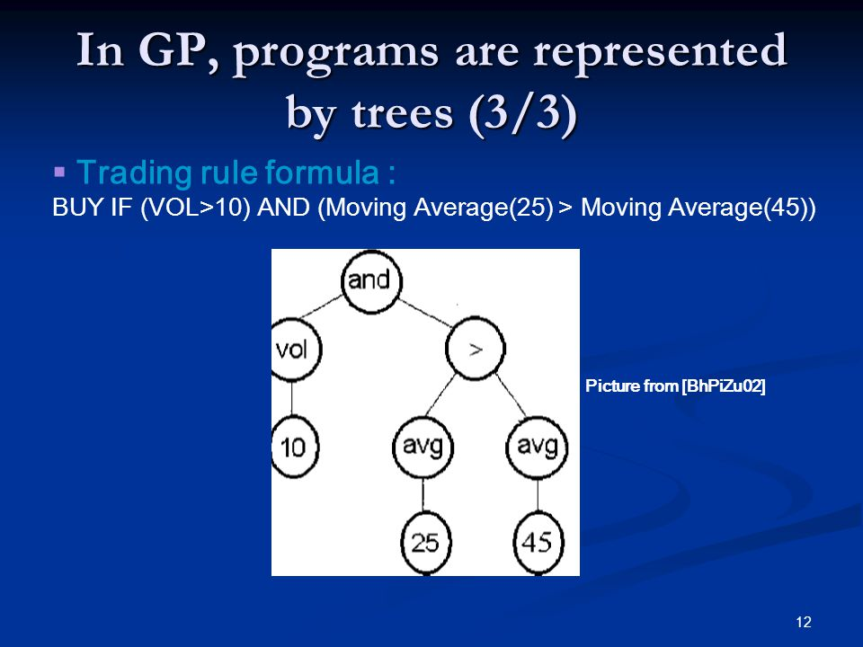 12 In GP, programs are represented by trees (3/3) Trading rule formula : BUY IF (VOL>10) AND (Moving Average(25) > Moving Average(45)) Picture from [B