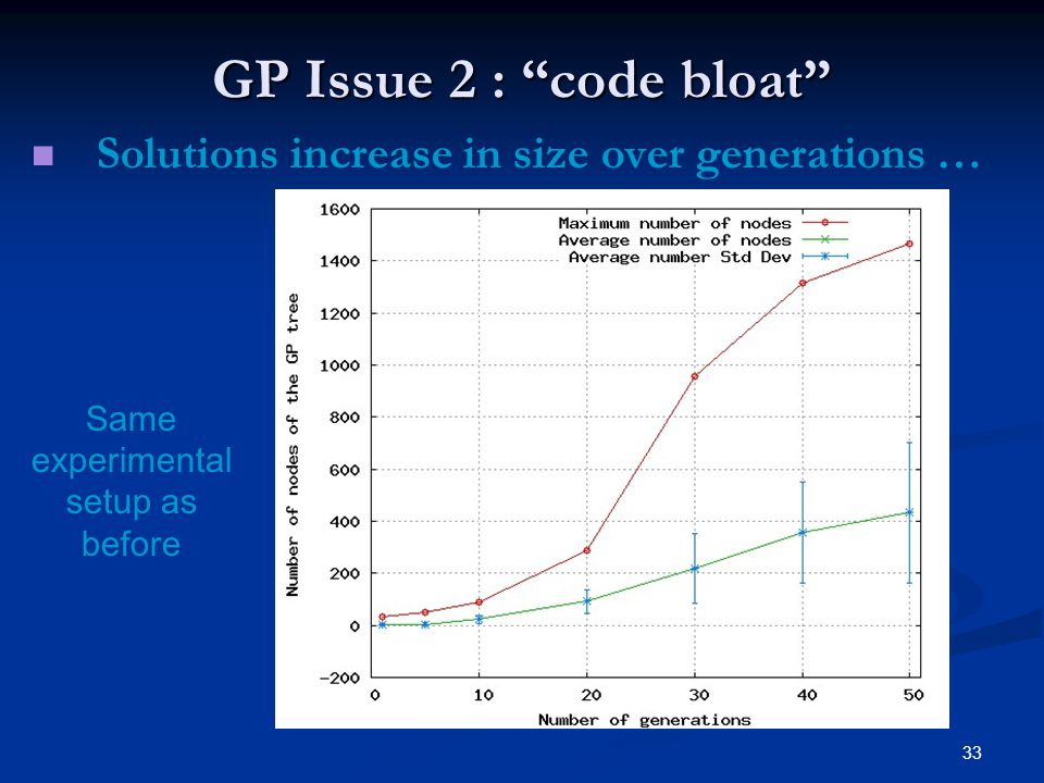 33 GP Issue 2 : code bloat Solutions increase in size over generations … Same experimental setup as before
