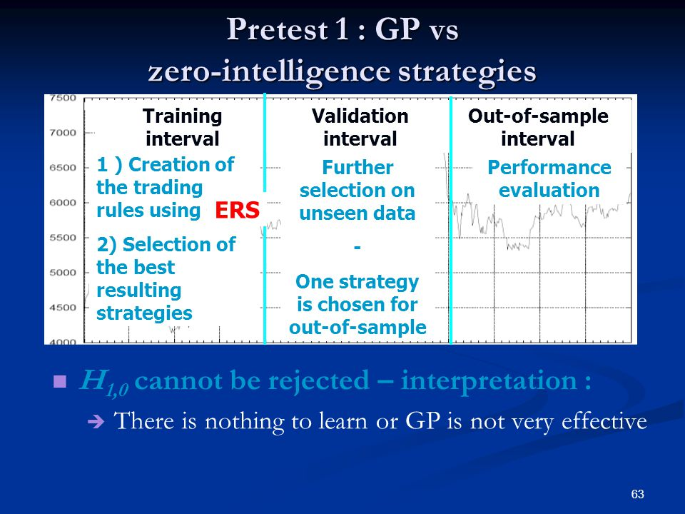 63 Pretest 1 : GP vs zero-intelligence strategies H 1,0 cannot be rejected – interpretation : There is nothing to learn or GP is not very effective Training interval Validation interval Out-of-sample interval 1 ) Creation of the trading rules using GP 2) Selection of the best resulting strategies Further selection on unseen data - One strategy is chosen for out-of-sample Performance evaluation ERS