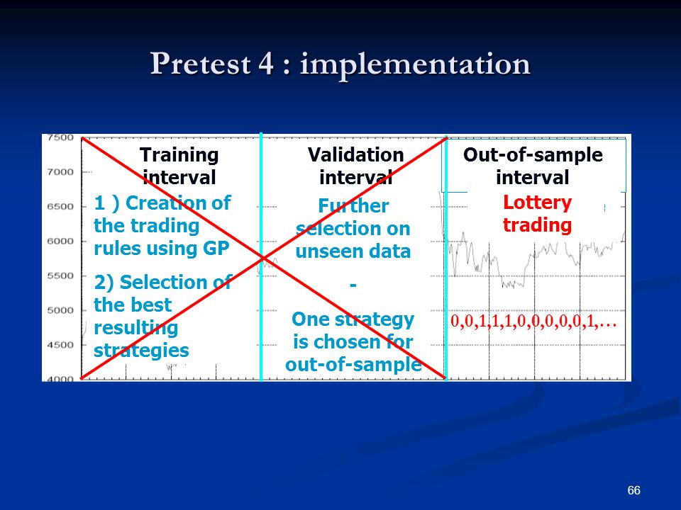 66 Training interval Validation interval Out-of-sample interval 1 ) Creation of the trading rules using GP 2) Selection of the best resulting strategies Further selection on unseen data - One strategy is chosen for out-of-sample Performance evaluation Pretest 4 : implementation 0,0,1,1,1,0,0,0,0,0,1,… Lottery trading