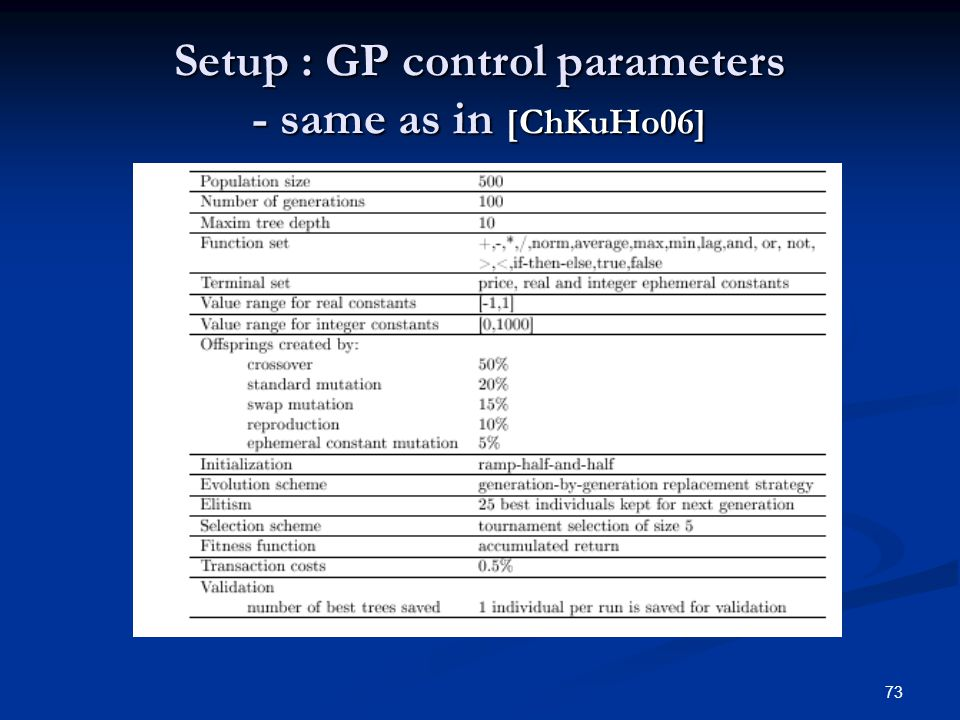 73 Setup : GP control parameters - same as in [ChKuHo06]