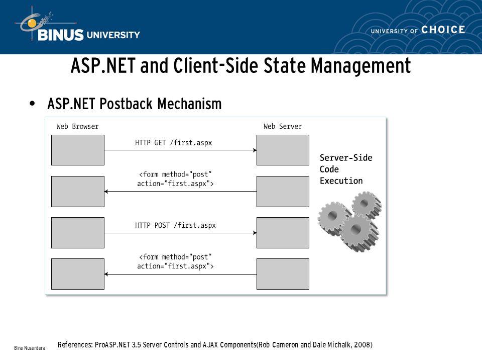 ASP.NET and Client-Side State Management ASP.NET Postback Mechanism Bina Nusantara References: ProASP.NET 3.5 Server Controls and AJAX Components(Rob