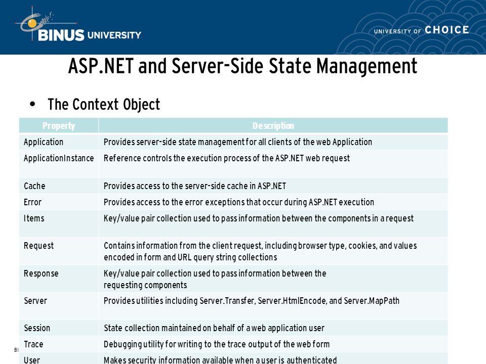 ASP.NET and Server-Side State Management The Context Object Bina Nusantara References: ProASP.NET 3.5 Server Controls and AJAX Components(Rob Cameron