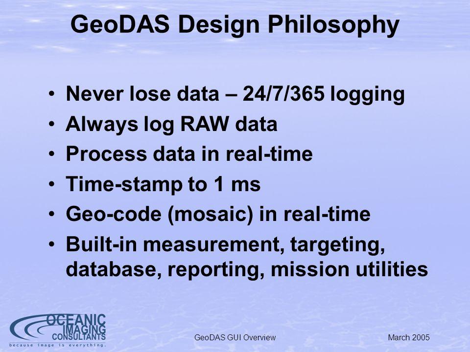 March 2005GeoDAS GUI Overview Step 5: Backgroud bathymetry loaded in ROVers Eye: Digital Bathymetric DataBase, Variable res.