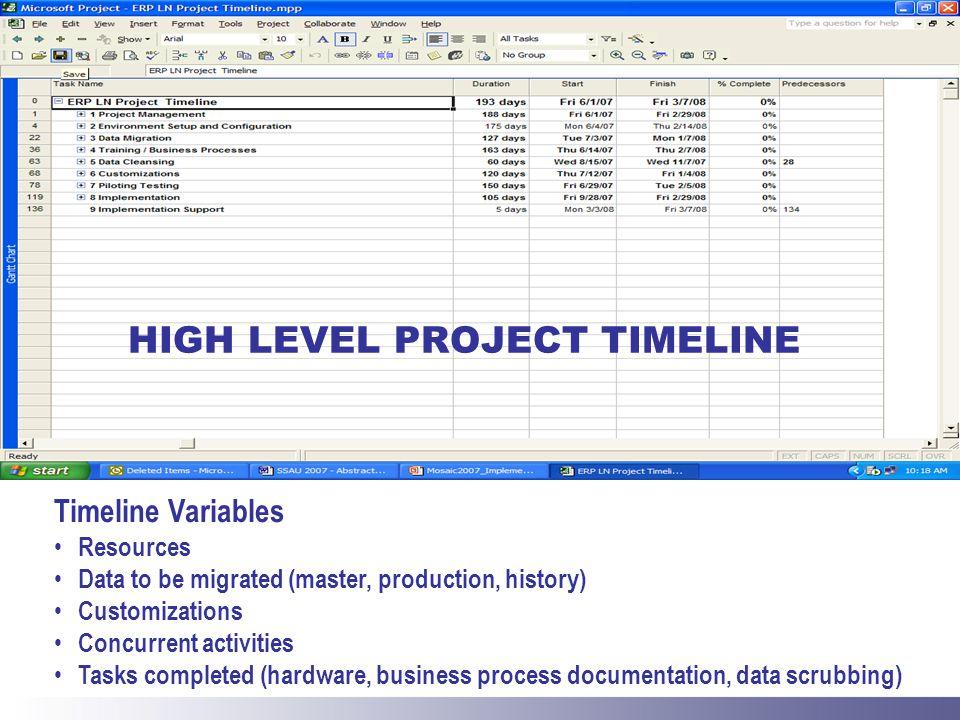 Project Sponsor Implementation Team