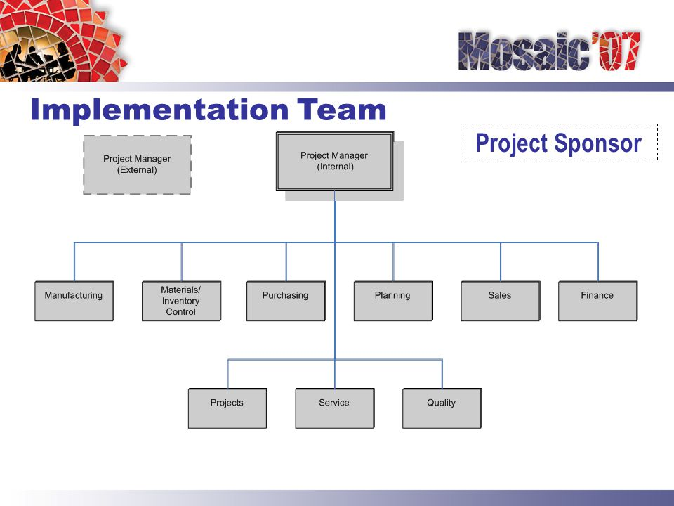 COMMUNICATION Organizational Structure Multiple Sites Multiple Countries Methods Formal Project Kick-off Conference Calls Joint Sessions Disseminating Project Information Emails > create Implementation Team Distribution List Newsletters Bulletins