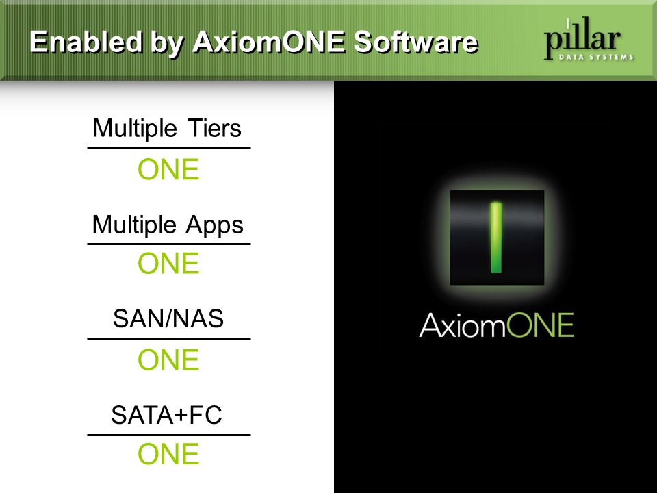 21 Enabled by AxiomONE Software Multiple Tiers ONE Multiple Apps ONE SAN/NAS ONE SATA+FC ONE