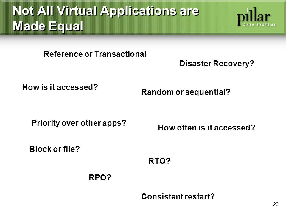 23 Not All Virtual Applications are Made Equal Reference or Transactional How is it accessed.