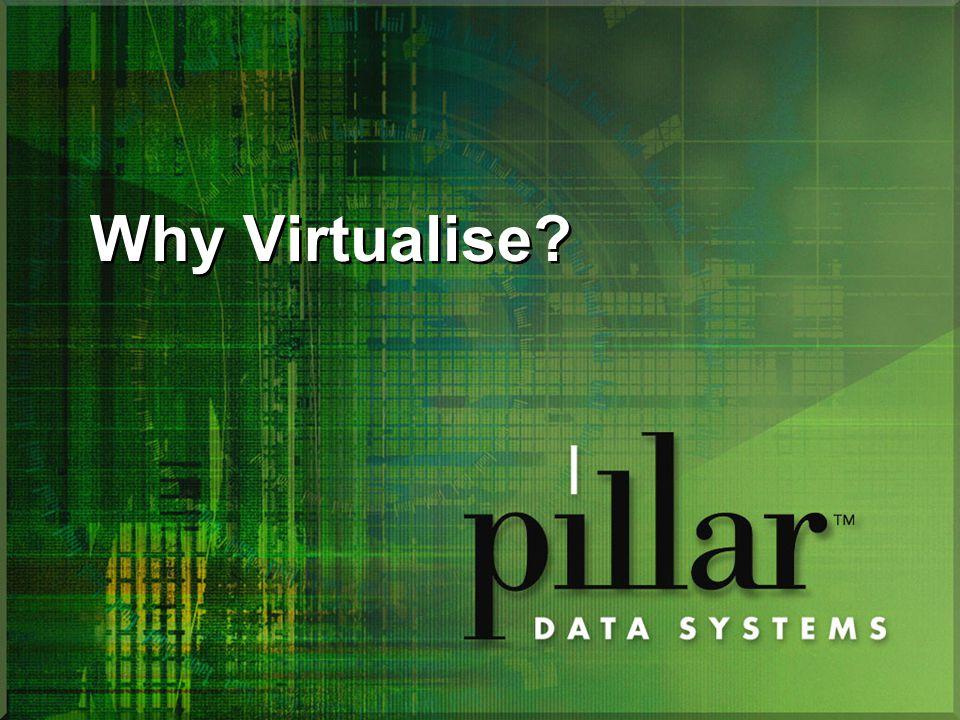 Why Virtualise?
