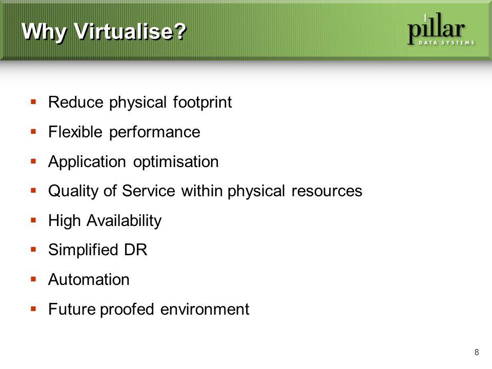 8 Why Virtualise.