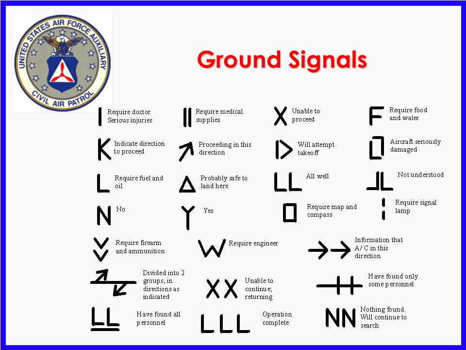 20 m CAPR 60-3 m Ground to Air Signals Size equals visibility Natural materials (contrast is important) Body signals Paulin signals m Air to Ground Si