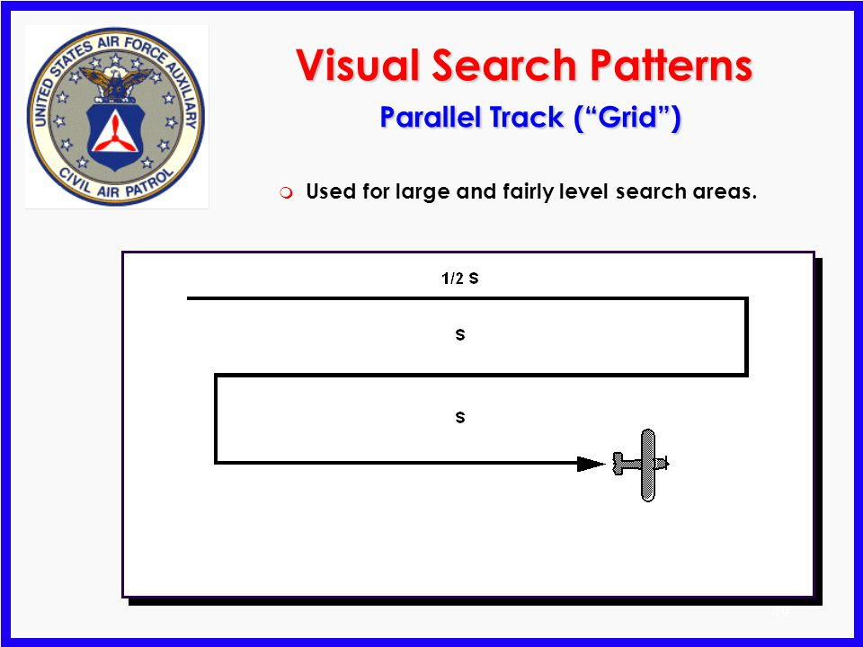 48 Visual Search Patterns & Procedures Track Line (Route Search) Track of missing aircraft 1/2 S Track of search aircraft m Used when aircraft missing