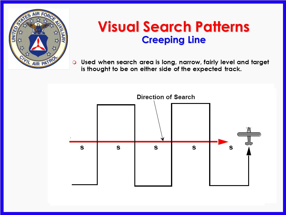 49 Visual Search Patterns Parallel Track (Grid) m Used for large and fairly level search areas.