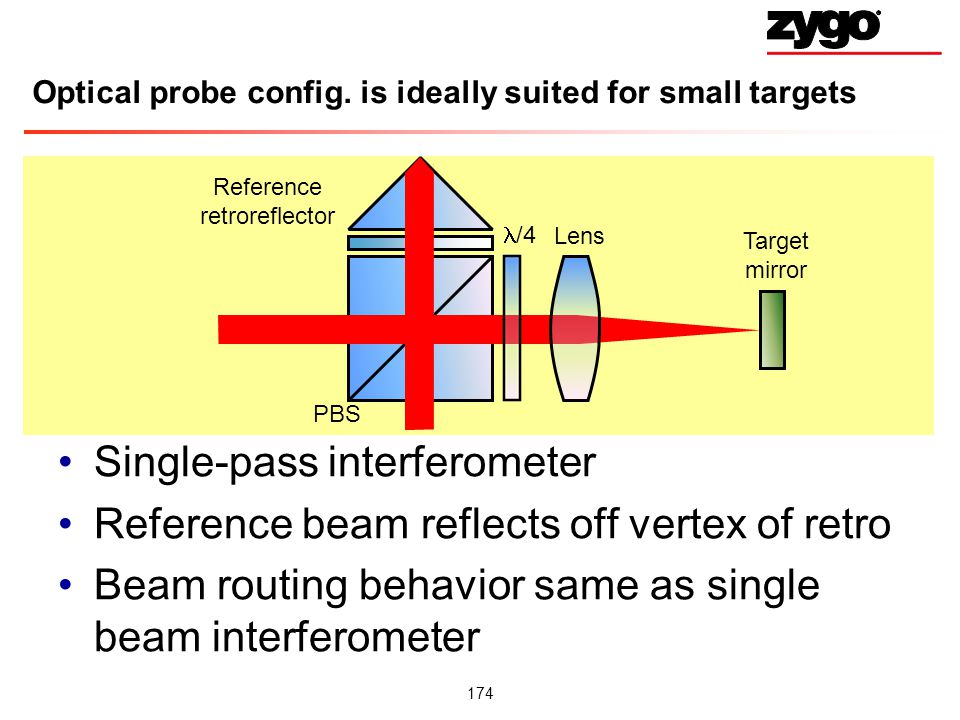 174 Optical probe config. is ideally suited for small targets Single-pass interferometer Reference beam reflects off vertex of retro Beam routing beha