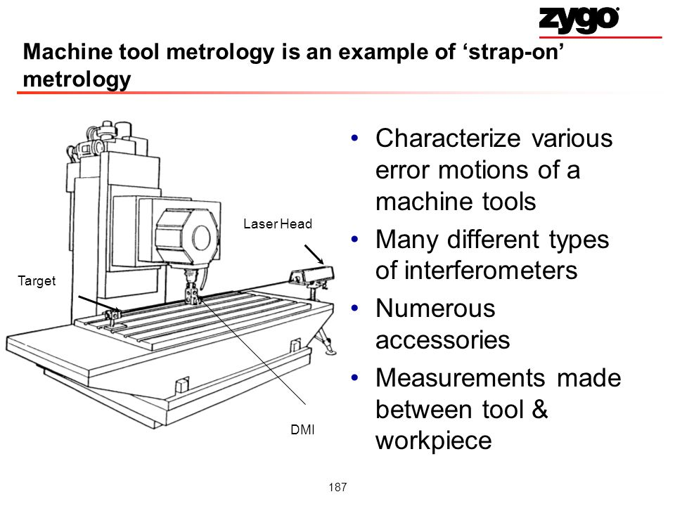 187 Machine tool metrology is an example of strap-on metrology Characterize various error motions of a machine tools Many different types of interferometers Numerous accessories Measurements made between tool & workpiece Laser Head DMI Target