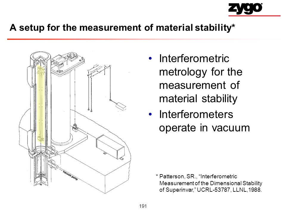 191 A setup for the measurement of material stability* Interferometric metrology for the measurement of material stability Interferometers operate in vacuum * Patterson, SR., Interferometric Measurement of the Dimensional Stability of Superinvar, UCRL-53787, LLNL,1988.