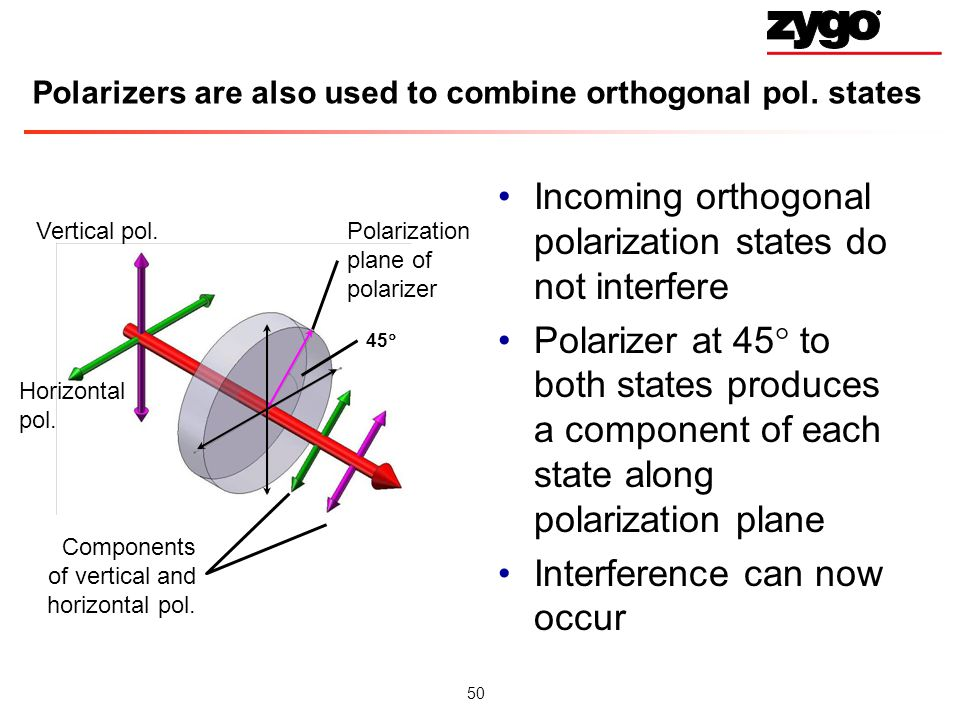 50 Polarizers are also used to combine orthogonal pol.