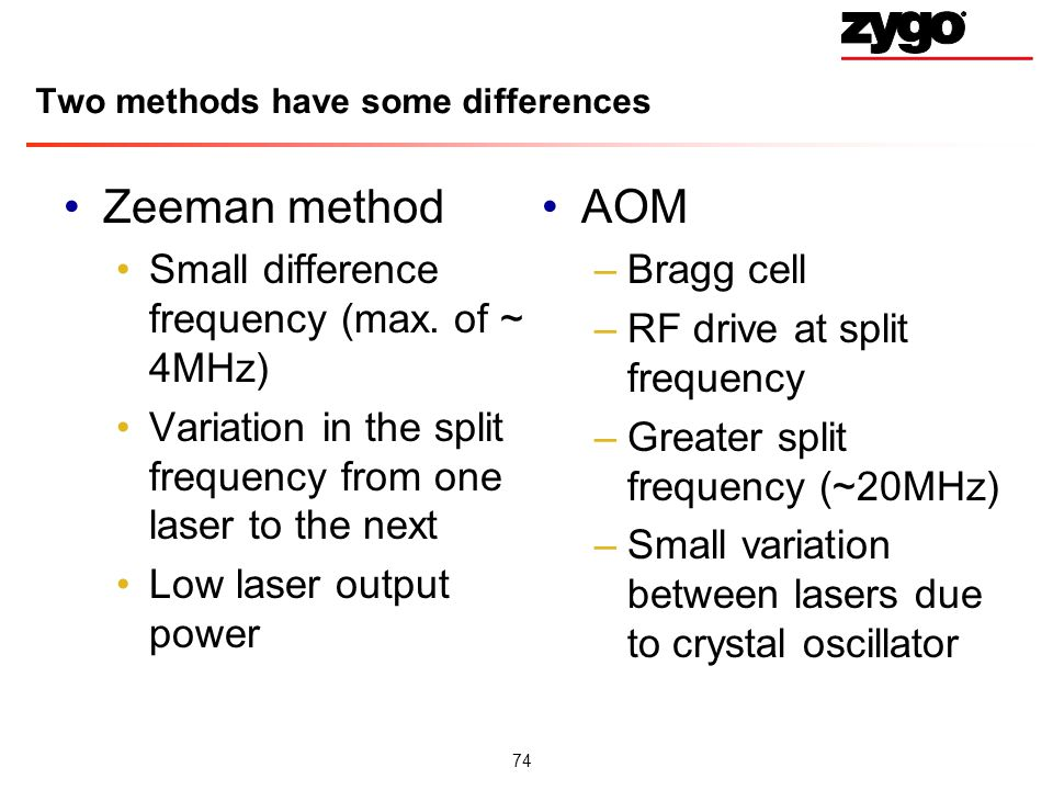 74 Two methods have some differences Zeeman method Small difference frequency (max.