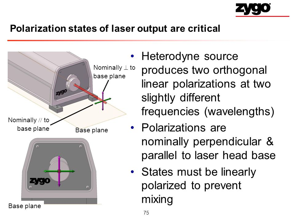 75 Polarization states of laser output are critical Heterodyne source produces two orthogonal linear polarizations at two slightly different frequencies (wavelengths) Polarizations are nominally perpendicular & parallel to laser head base States must be linearly polarized to prevent mixing Nominally to base plane Base plane