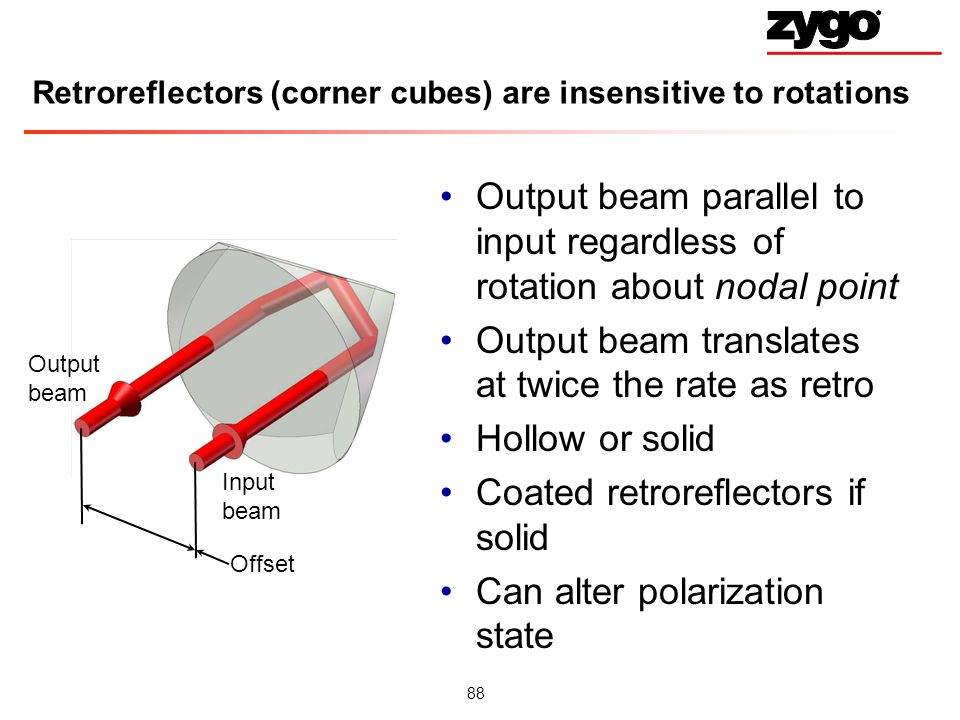 88 Retroreflectors (corner cubes) are insensitive to rotations Output beam parallel to input regardless of rotation about nodal point Output beam translates at twice the rate as retro Hollow or solid Coated retroreflectors if solid Can alter polarization state Output beam Input beam Offset