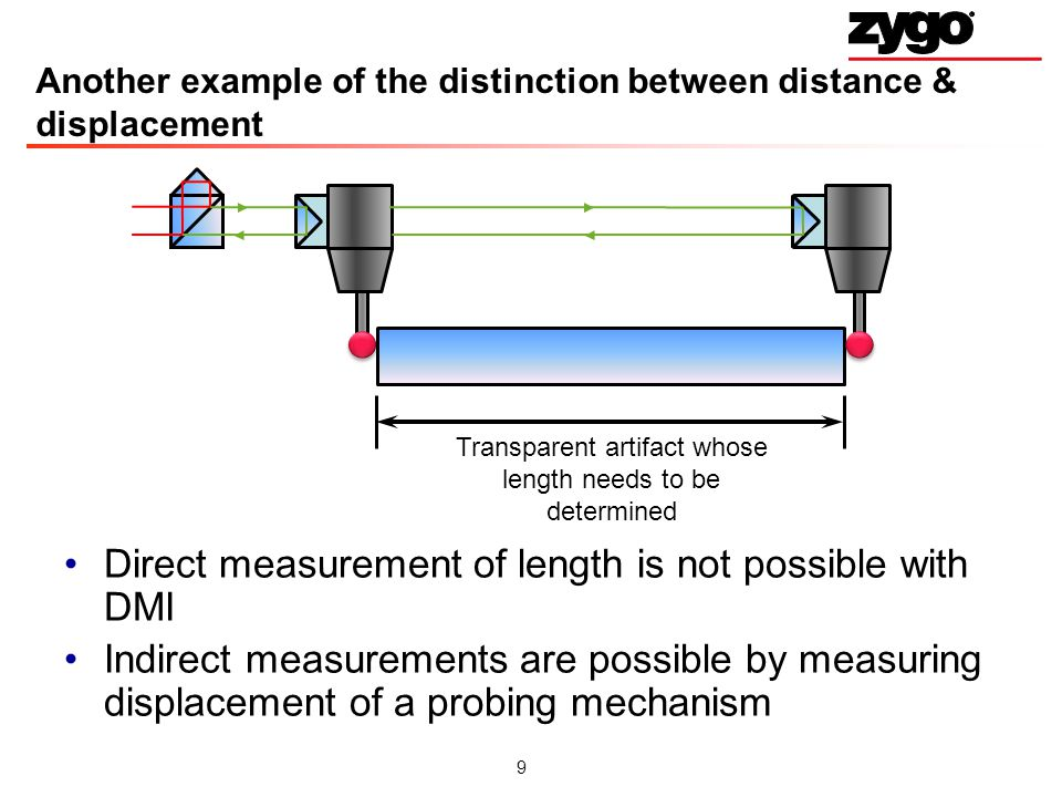 9 Another example of the distinction between distance & displacement Direct measurement of length is not possible with DMI Indirect measurements are possible by measuring displacement of a probing mechanism Transparent artifact whose length needs to be determined