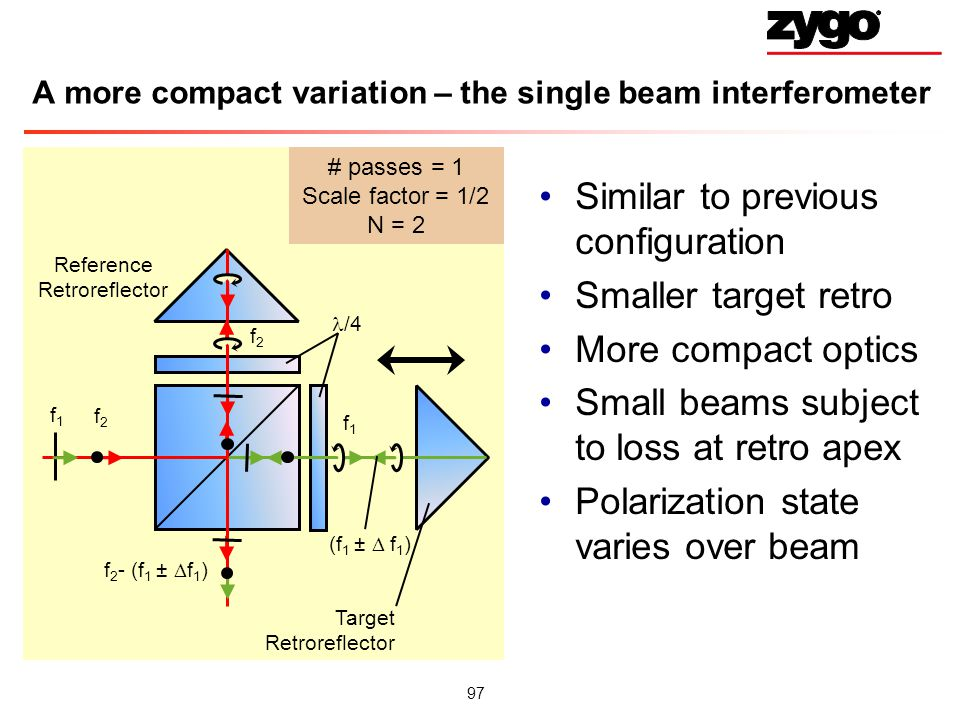 97 # passes = 1 Scale factor = 1/2 N = 2 A more compact variation – the single beam interferometer Similar to previous configuration Smaller target retro More compact optics Small beams subject to loss at retro apex Polarization state varies over beam Reference Retroreflector Target Retroreflector f2f2 f 2 f1f1 (f 1 ± f 1 ) f 2 - (f 1 ± f 1 ) /4 f1f1