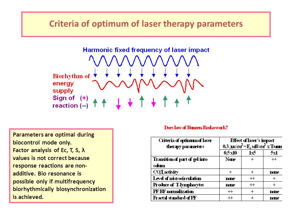 Criteria of optimum of laser therapy parameters Parameters are optimal during biocontrol mode only. Factor analysis of Ес, Т, S, λ values is not corre