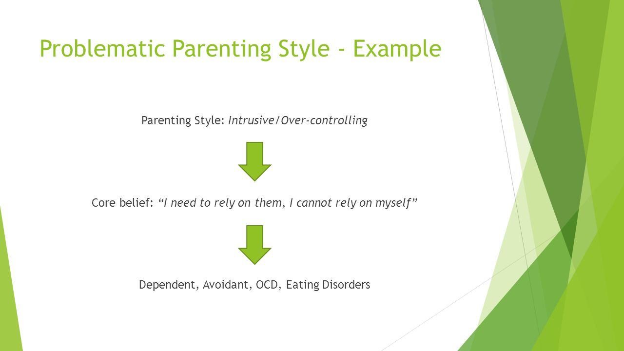 Problematic Parenting Style - Example Parenting Style: Intrusive/Over-controlling Core belief: I need to rely on them, I cannot rely on myself Depende
