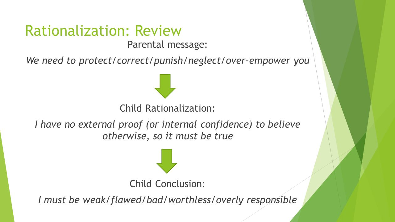 Rationalization: Review Parental message: We need to protect/correct/punish/neglect/over-empower you Child Rationalization: I have no external proof (