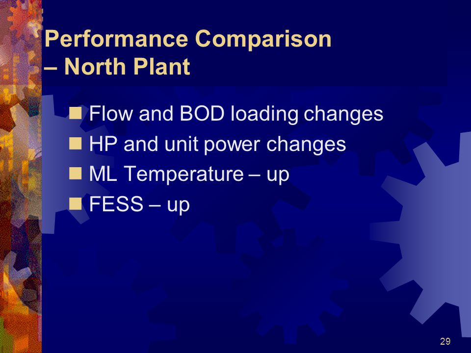 29 Performance Comparison – North Plant Flow and BOD loading changes HP and unit power changes ML Temperature – up FESS – up