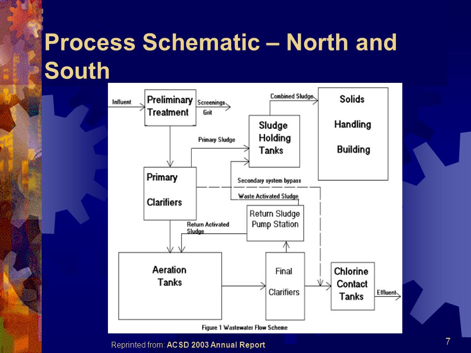 7 Process Schematic – North and South Reprinted from: ACSD 2003 Annual Report