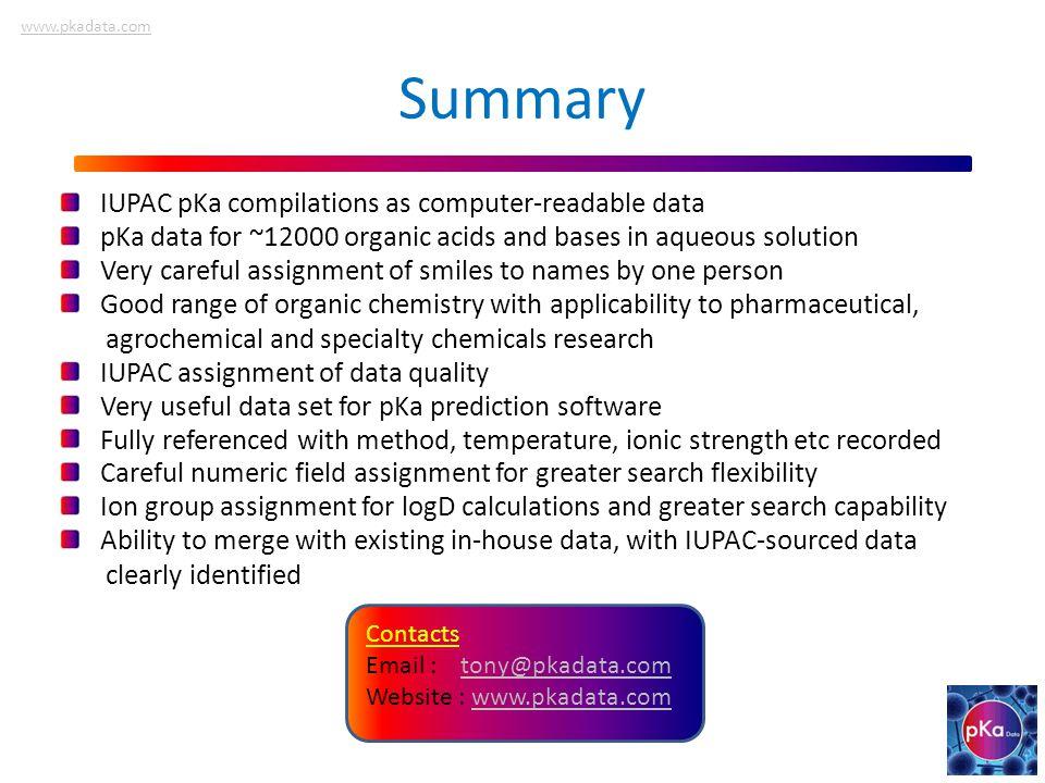 Summary www.pkadata.com Contacts Email : tony@pkadata.comtony@pkadata.com Website : www.pkadata.comwww.pkadata.com IUPAC pKa compilations as computer-