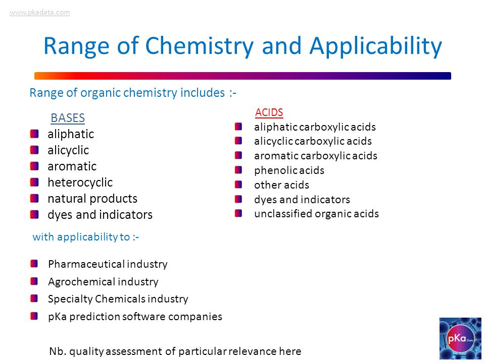 Range of organic chemistry includes :- BASES aliphatic alicyclic aromatic heterocyclic natural products dyes and indicators ACIDS aliphatic carboxylic acids alicyclic carboxylic acids aromatic carboxylic acids phenolic acids other acids dyes and indicators unclassified organic acids www.pkadata.com Range of Chemistry and Applicability with applicability to :- Pharmaceutical industry Agrochemical industry Specialty Chemicals industry pKa prediction software companies Nb.
