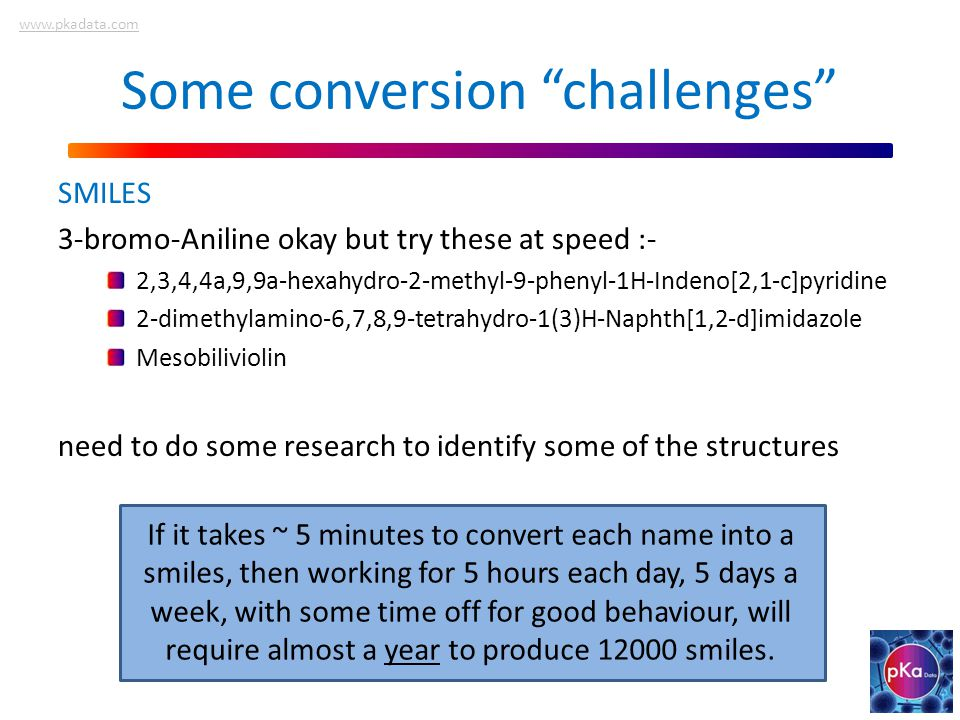 Some conversion challenges SMILES 3-bromo-Aniline okay but try these at speed :- 2,3,4,4a,9,9a-hexahydro-2-methyl-9-phenyl-1H-Indeno[2,1-c]pyridine 2-dimethylamino-6,7,8,9-tetrahydro-1(3)H-Naphth[1,2-d]imidazole Mesobiliviolin need to do some research to identify some of the structures If it takes ~ 5 minutes to convert each name into a smiles, then working for 5 hours each day, 5 days a week, with some time off for good behaviour, will require almost a year to produce 12000 smiles.